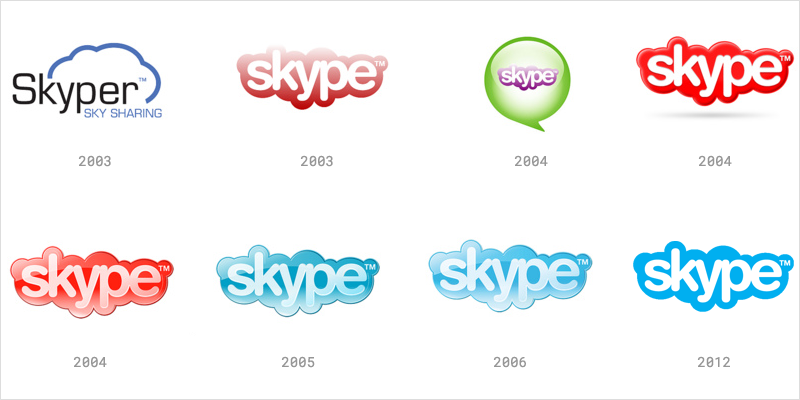 Skype Logos
